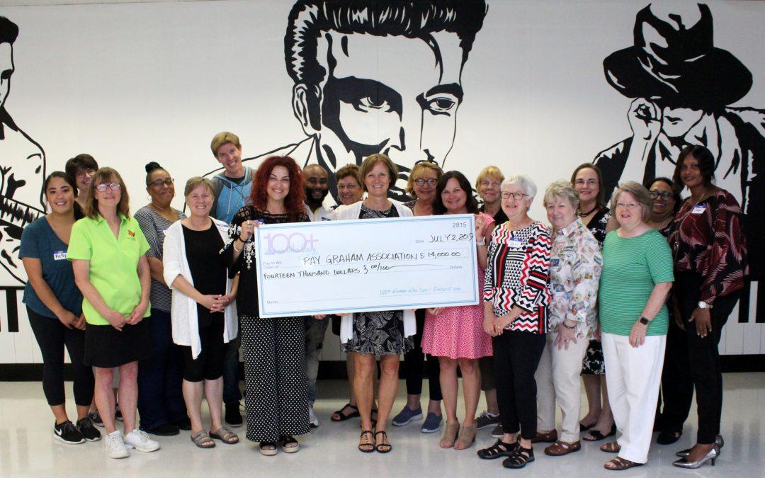 100+ Women Who Care Elmhurst Area Grant Ray Graham Association $14,000